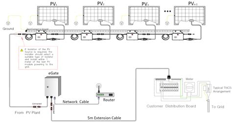 involar micro inverter system diagram with egate
