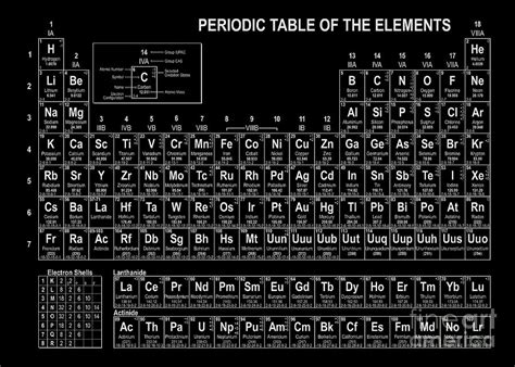 Minimalist Home Tour by The Periodic Table Of The Elements Black And White Digital