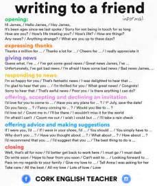 how to write an informal letter in english a friend