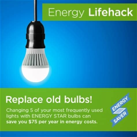 replacing light bulbs with led replacing lightbulbs and ballasts department of energy