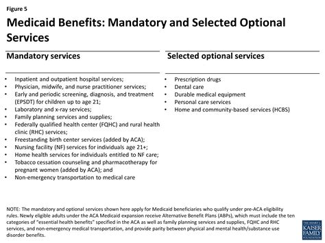 medicaid moving forward the henry j kaiser family foundation medical card income limits 2017 under 70 infocard co
