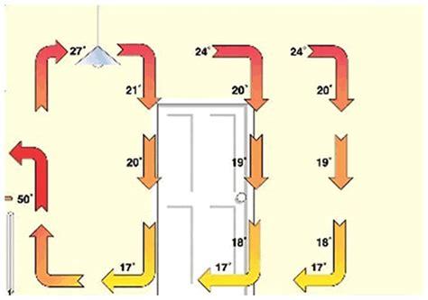 warmup underfloor heating thermostat wiring diagram 28