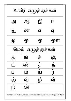 Tamil Alphabets Chart - Letter