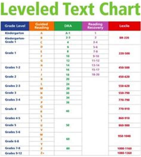 printable leveled reading chart 1000 images about lexile on pinterest popular books