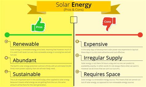 Solar Action Alliance pros and cons   Natural Building Blog