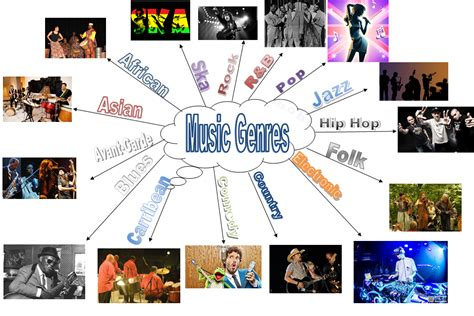 genre music list of general music genres behind all that media