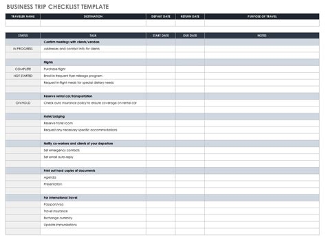 checklist template free task and checklist templates smartsheet