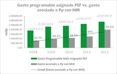 tasa incremento arriendo en colombia 2016 incremento arrendamientos en colombia para 2016