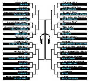 good ncaa bracket names cool march madness bracket names newhairstylesformen2014 com