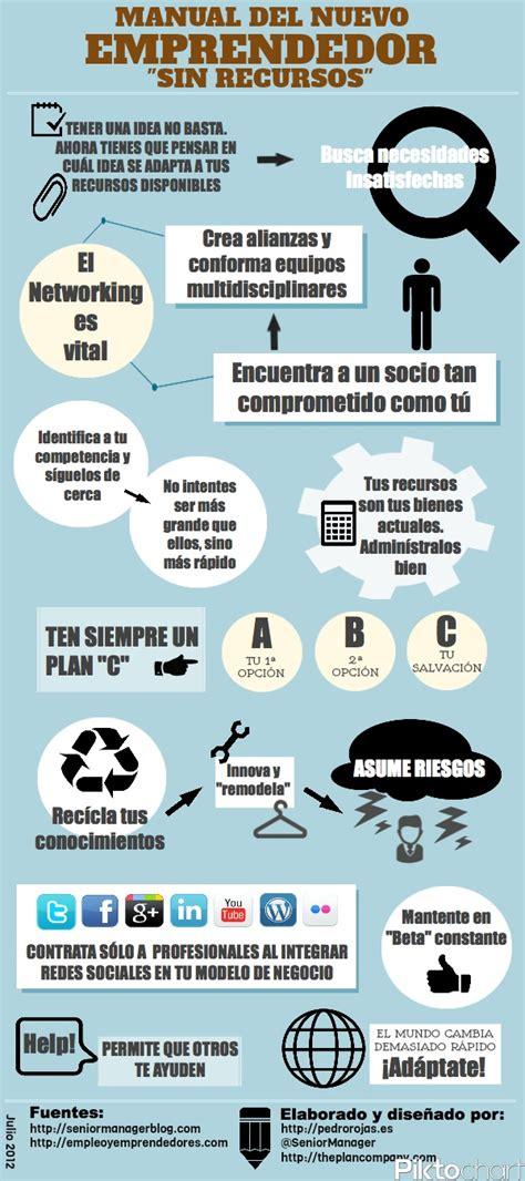 como se pronuncia layout en español infograf 237 a en espa 241 ol del manual para el emprendedor sin
