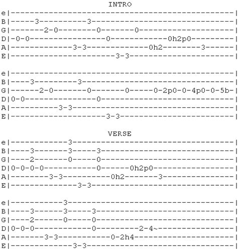 guitar guitar tablature for sweet home alabama guitar