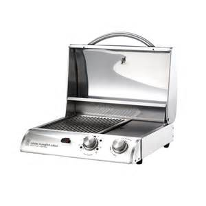 Backyard Electric Grill Shop Outdoor Greatroom Company Legacy 1 440 Watt Stainless