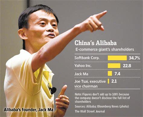 alibaba hong kong hong kong s ipo dilemma moneybeat wsj