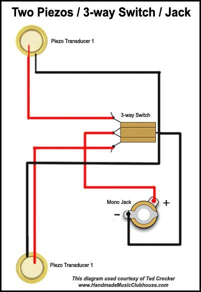 advanced piezo wiring diagram guitar cigar