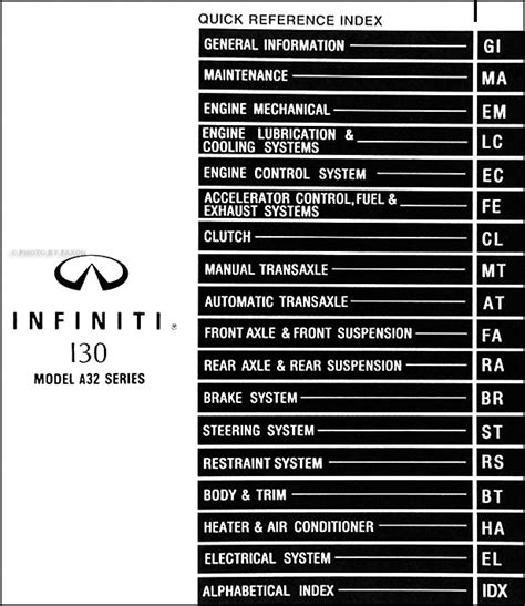 online service manuals 1999 infiniti i free book repair manuals 1999 infiniti i30 repair shop manual original