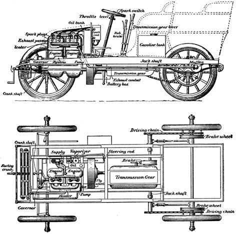 Car Section by Small Car Autos Post