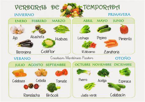 alimentos de temporada 171 recursos socioeducativos learn spanish aprende espa 241 ol online vocabulario las