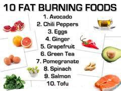 healthy fats for 10 month 10 burning foodsweight loss tips
