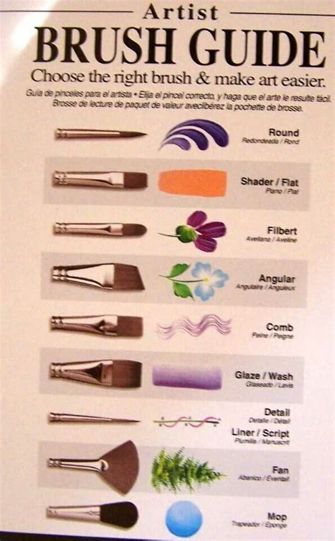 best brush for acrylic paint on canvas best 25 flower painting canvas ideas on