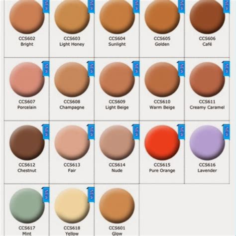 what color corrects circles the of fashion january 2015