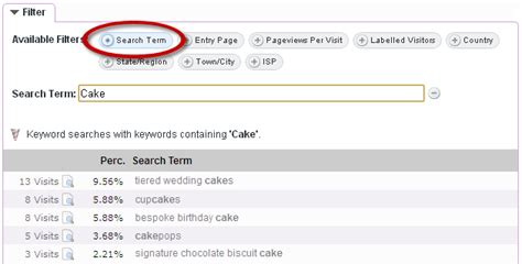 Search A Search Term Highlight Statcounter