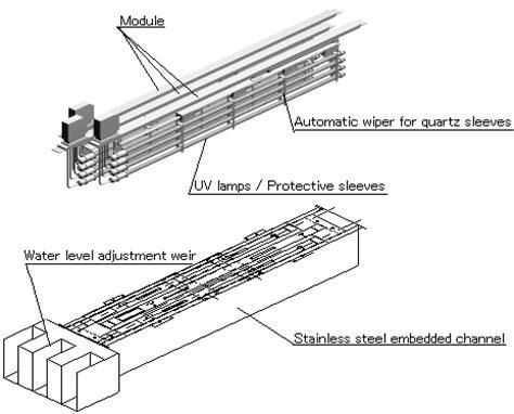 uv light wiring diagram uv wiring diagram