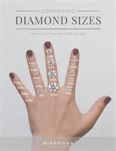 wedding ring size best 25 sizes ideas on