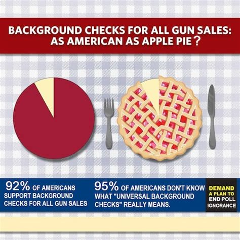 What Is A Universal Background Check P320 Entry My Background Check Bill The About Guns