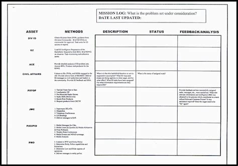 army briefing template army briefing template 28 images generic desicion