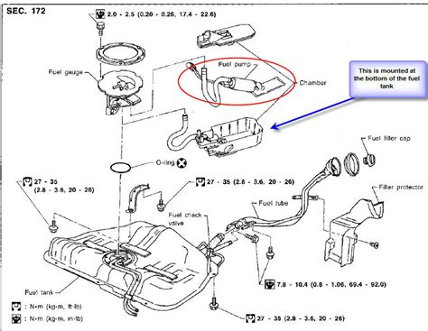 Fuel System Cleaning Nissan Altima 2003 Nissan Altima Fuel Filter Location 2003 Nissan Altima