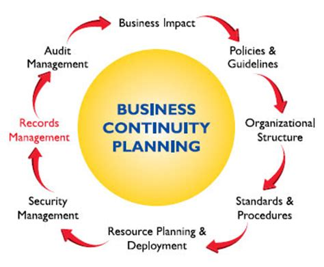 run a comprehensive business planning guide for mothers books business continuity redient systems corporation