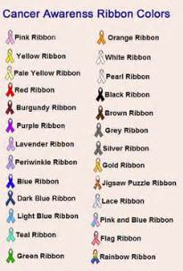 cancer ribbon colors and meanings household information for the chest s