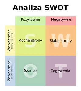 file swot pl svg wikimedia commons