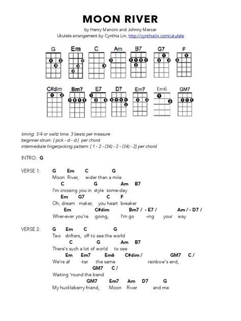 Guitar Chords Moon River