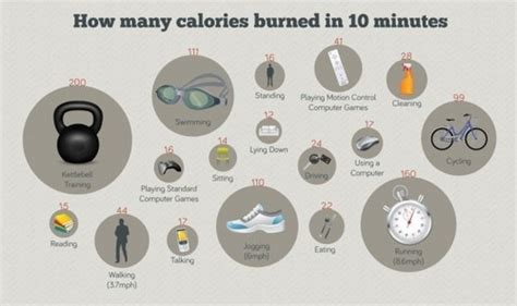 how many calories does swinging burn 114 best images about workout routines tips on pinterest