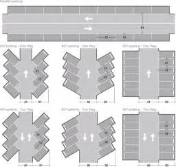 Types Of Apartment Layouts parking lot design in orlando florida 407 814 7400