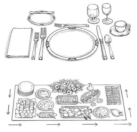 best 25 table setting etiquette ideas on pinterest buffet service table setting www pixshark com images