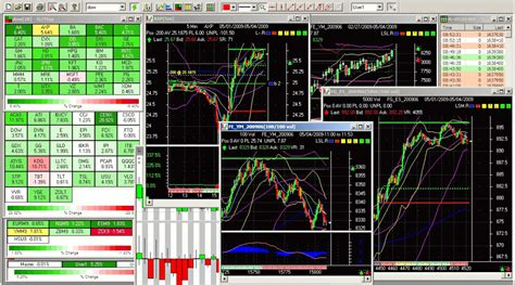 free charting software free charting software 28 images open source forex