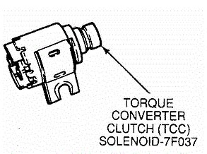 how to change a torque converter clutch solenoid on a 2010 aston martin dbs how to change a torque converter clutch solenoid on a 2003 jeep grand cherokee repair guides
