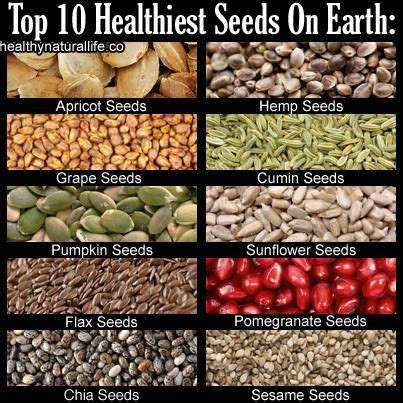 7 best images about nuts seeds on pinterest dried