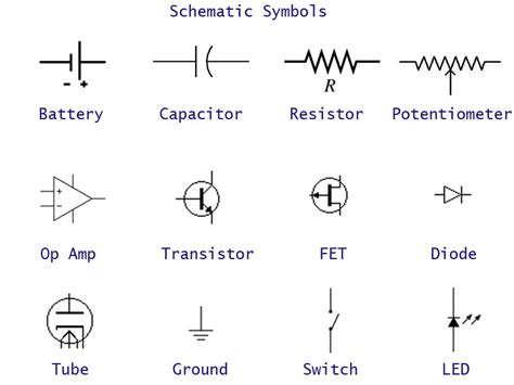 resistor symbols schematic stomp box projects schematic symbols and resistor color code