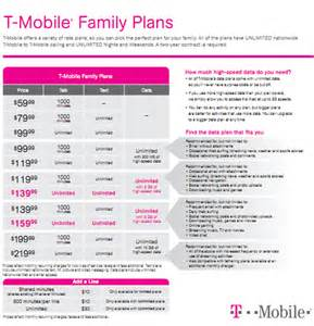 Mobile Plans T Mobile Phones Without Plans Video Search Engine At