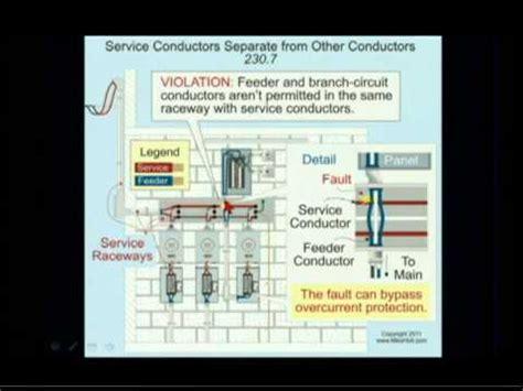 electrical box maximum conductors service conductors separation nec 2011 230 7 3min 17sec