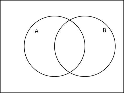 editable venn diagram venn diagram template editable gallery how to guide and