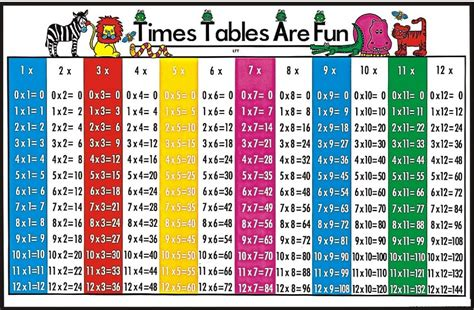 free time chart free times table charts activity shelter