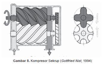 Gigi Delco Model Kupu Kupu profil my macam macam kompresor