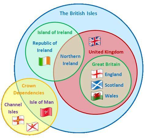 isles venn diagram infographics that simplify international issues create