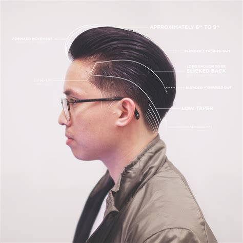 pomp hairstyle a diagram of a low taper pompadour the pomp