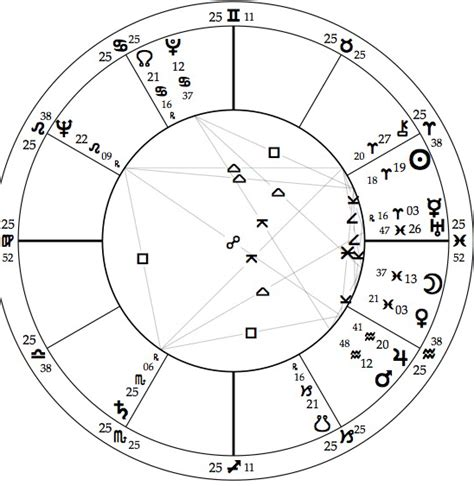 chiron in 8th house chiron in 8th house 28 images astrology symbols elements modalities house types