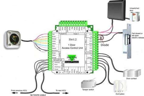 siedle intercom wiring diagram 30 wiring diagram images